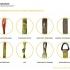 Zdvíhací popruh 1000 kg, Dvojvrstvový, Zdvíhací pás oko-oko, Fialový, Certifikovaný, typ B2